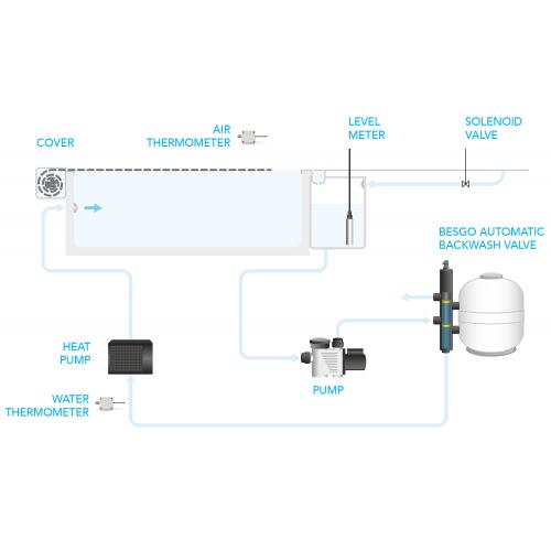 Система за дезинфекция ASIN AQUA Oxygen